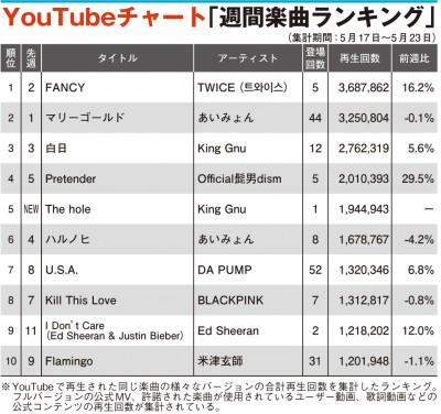 K-POPに関連する特集一覧 | ORICON NEWS