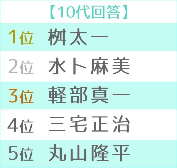 【アナヲタ】ヤパーリ何と逝ってもフジテレビPart183【ラウンジ】 YouTube動画>3本 ->画像>106枚