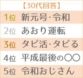 2019年「新語・流行語大賞」大予想 世代別TOP5・30代