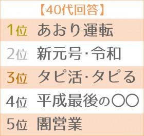 2019年「新語・流行語大賞」大予想 世代別TOP5・40代