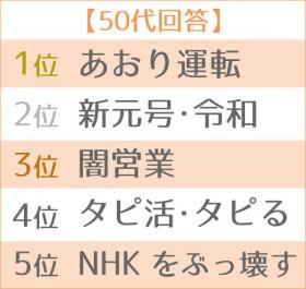 2019年「新語・流行語大賞」大予想 世代別TOP5・50代