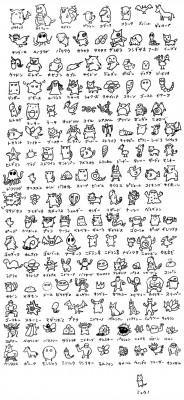記憶だけを頼りに151匹を描いた力作/イラスト:大沖(@daioki)