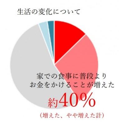 2020年9月キリンビール調べ(n=635)