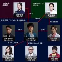 『IP〜サイバー捜査班』キャスト・出演者一覧、相関図【2021年7月期放送】