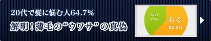 """20代で髪に悩む人64.7% 解明!薄毛の""""ウワサ""""の真偽"""