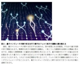 量子コンピュータのエラー、通常のPCで計算可能 東大が研究