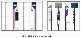 電源要らずでリアルタイムな運行情報を表示する「スマートバス停」 実用化目指して福島県で実証実験