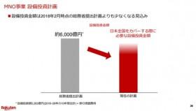 楽天キャリア事業への設備投資「計画時より少なくなる」 人口カバー率96%は「前倒しで実現」