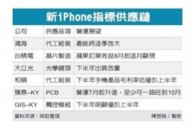 iPhone 6.1 LCDモデル、発売日決定か
