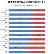 (データ出典:ネットエイジア社)