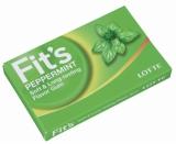 ロッテが今年3月に発売した『Fit's〈ペパーミント〉』