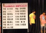 『YOSHIMOTO WONDER CAMP TOKYO コイバナトークSP』の様子 (C)ORICON DD inc.