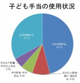 (データ出典:東北大学)