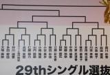 「第3回じゃんけん大会」トーナメントBブロック (C)ORICON DD inc.