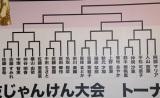 「第3回じゃんけん大会」トーナメントCブロック (C)ORICON DD inc.