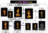 来年1月スタートTBS系ドラマ『夜行観覧車』の相関図(C)TBS