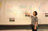 福島の中学生が立案した復興プランの展示物を紹介するAI