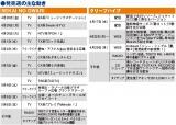 SEKAI NO OWARI「RPG」、クリープハイプ「憂、燦々」の発売週の主な動き