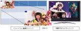 専用アプリと連動させる「多視点放送」のイメージ(C)MBS