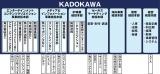 KADOKAWA、10月1日からの新体制(組織図)
