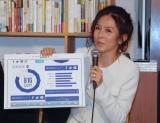 杉本彩の「結婚の幸福度」は1000点中、816点と高得点! (C)ORICON NewS inc.