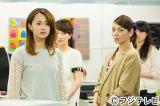 『ファーストクラス』第5話では吉成ちなみ(沢尻エリカ・左)が木村白雪(田畑智子)再び追い込まれる