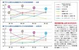 『BORDER』キャストの満足度は、放送を重ねるたびに上昇している(ORIGINAL CONFIDENCE 14年5月26日号掲載)