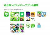 LINEは63のファミリーアプリを展開している