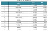2014年上半期 売上上位出版社【総合】 (C)ORICON inc.
