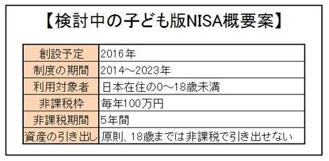 """導入の背景に""""相続増税""""も影響? 「子ども版NISA」の狙いとは。 (C)oricon ME inc."""
