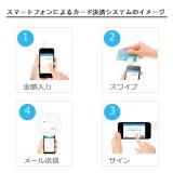 【使用方法】事業者が持っているスマートフォンやタブレットに、専用のカード読み取り端末をつけるだけ。現金を多く持ち歩かない海外旅行者でも、気軽に買い物を楽しめる!
