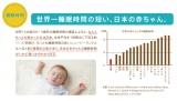 世界の赤ちゃんの平均睡眠時間