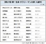 【後編】消費税ネタにダイエット、時勢ネタも秀逸!