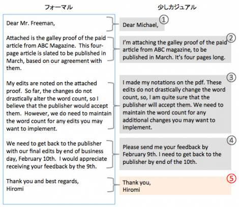 【用例5】「結びの言葉」を上手に選ぶ方法 (C)oricon ME inc.