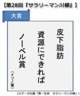 """今年の""""サラ川""""は、誰もが抱えがちな「悩み」を交えた一句が首位 (C)oricon ME inc."""