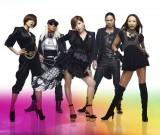 日本テレビ系音楽番組『THE MUSIC DAY』に出演するTRF