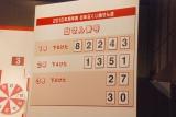 1等1万円は昨年と同じ10万本に1本の確率 (C)ORICON NewS inc.