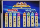 『NHK新人お笑い大賞』本選出場者取材会に出席した抽選結果