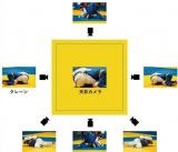 マルチアングル配信のイメージ(C)テレビ東京