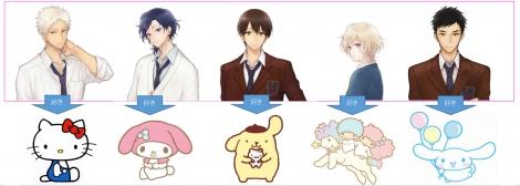 サンリオ男子のプロフィール(左から)キティ好きな吉野俊介、マイメロ好きな水野祐、ポムポムプリン好きな長谷川康太、キキララ好きな西宮諒、シナモロール好きな源誠一郎