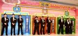 組み分けは…(左から)エハラマサヒロ、小島よしお、シャンプーハットこいで、ハリウッドザコシショウ、おいでやす小田、横澤夏子、厚切りジェイソン、ゆりやんレトリィバァ、とにかく明るい安村 (C)ORICON NewS inc.