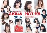 『AKB48総選挙公式ガイドブック2016』本誌画像(講談社)