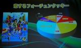 銀賞を受賞したAKB48の「恋するフォーチュンクッキー」 (C)ORICON NewS inc.