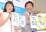 2人の「肺年齢」を比較すると…石田純一(右)&東尾理子夫妻 (C)ORICON NewS inc.