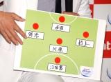 『アットホームF5WC JAPAN CHAMPIONSHIP 2016-2017』開催決定発表会に出席したじゅんいちダビッドソン (C)ORICON NewS inc.