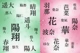 明治安田生命『2016年生まれの子どもの名前』で読み方1位になった名前。同じ読みでも漢字表記は多様化している (C)oricon ME inc.
