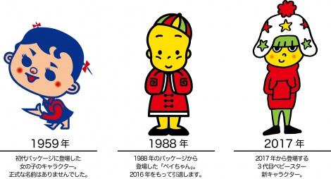 『ベビースター』の歴代キャラクター