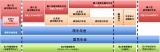 【図2】個人型確定拠出年金と各種年金制度との関係