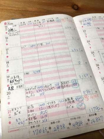 【画像】ぐうたら たまよさんが手帳のウィークリースペースに記入している一例 (C)tamayohappyhome.com