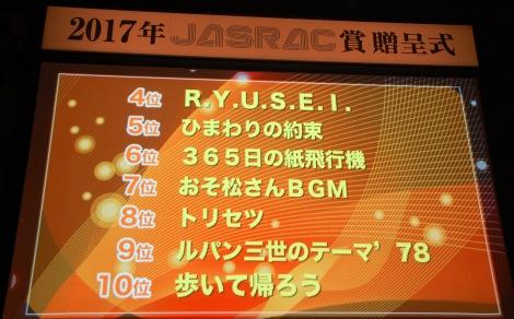 『2017年JASRAC賞』4位〜10位 (C)ORICON NewS inc.